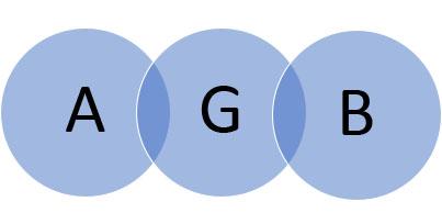 AGB Vertragspartner Vertragsgegenstand Honorare und Zahlungsmodalitäten AGB schriftlich vertragsverhältnis terminänderungen